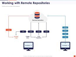 Working With Remote Repositories Staging Area Fetch Powerpoint Presentation Skills
