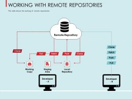 Working With Remote Repositories Staging Ppt Powerpoint Presentation Styles Ideas
