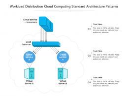 Workload Distribution Cloud Computing Standard Architecture Patterns Ppt Powerpoint Slide