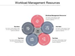 Workload Management Resources Ppt Powerpoint Presentation Show Cpb