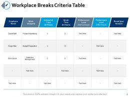 Workplace Breaks Criteria Table Performance Ppt Powerpoint Presentation Layouts Gallery
