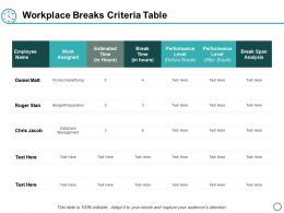 Workplace Breaks Criteria Table Ppt Powerpoint Presentation Portfolio Smartart