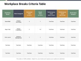 Workplace Breaks Criteria Table Ppt Professional Graphics Download