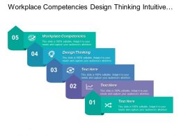 Workplace Competencies Design Thinking Intuitive Thinking Experience Skills