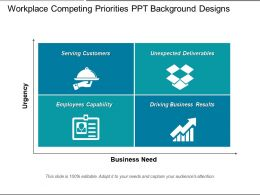 Workplace Competing Priorities Ppt Background Designs