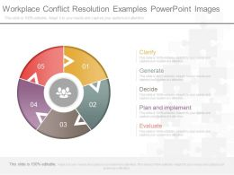 Workplace Conflict Resolution Examples Powerpoint Images