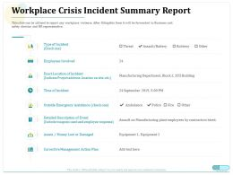 Workplace Crisis Incident Summary Report Action Plan Ppt Portfolio