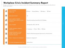 Workplace Crisis Incident Summary Report Involved Ppt Icon Introduction