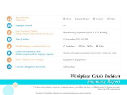 Workplace Crisis Incident Summary Report Ppt Powerpoint Gallery Portfolio