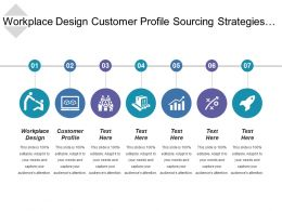 Workplace Design Customer Profile Sourcing Strategies Relationship Building