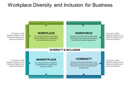 Workplace Diversity And Inclusion For Business