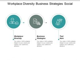 Workplace Diversity Business Strategies Social Media Venn Diagram Cpb