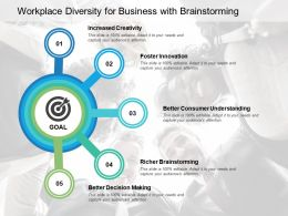 Workplace Diversity For Business With Brainstorming