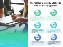 Workplace Diversity Statistics With User Engagement