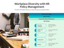Workplace Diversity With HR Policy Management