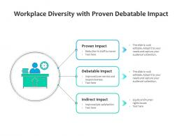 Workplace Diversity With Proven Debatable Impact