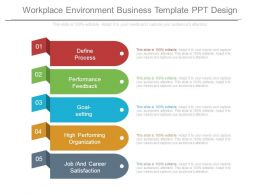Workplace Environment Business Template Ppt Design