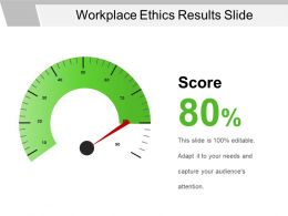 Workplace Ethics Results Slide Powerpoint Slide Show