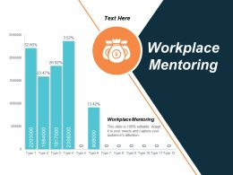 Workplace Mentoring Ppt Powerpoint Presentation Summary Ideas Cpb