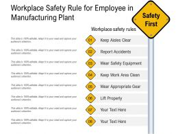 Workplace Safety Rule For Employee In Manufacturing Plant