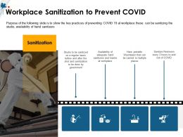 Workplace Sanitization To Prevent COVID M1511 Ppt Powerpoint Presentation Ideas Rules