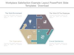 Workplace Satisfaction Example Layout Powerpoint Slide Templates Download