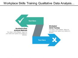 Workplace Skills Training Qualitative Data Analysis Methods Executive Report Cpb