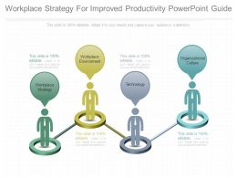 Workplace Strategy For Improved Productivity Powerpoint Guide