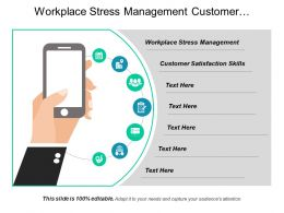 Workplace Stress Management Customer Satisfaction Skills Qualitative Quantitative Cpb