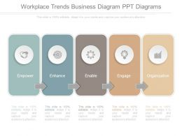 Workplace Trends Business Diagram Ppt Diagrams