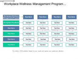 Workplace Wellness Management Program Workplace Feedback Know Yourself Cpb