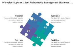 Workplan Supplier Client Relationship Management Business Process Management