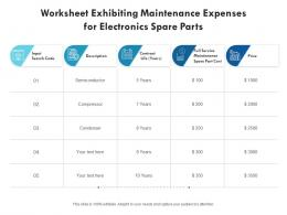 Worksheet Exhibiting Maintenance Expenses For Electronics Spare Parts