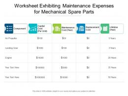 Worksheet Exhibiting Maintenance Expenses For Mechanical Spare Parts