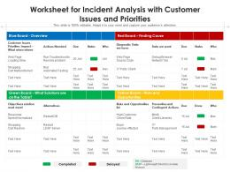 Worksheet For Incident Analysis With Customer Issues And Priorities
