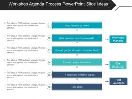 Workshop Agenda Process Powerpoint Slide Ideas