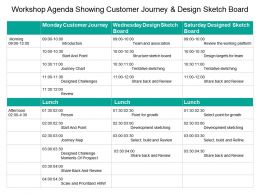 Workshop Agenda Showing Customer Journey And Design Sketch Board