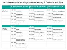 Workshop Agenda Showing Customer Journey And Design Sketch Board