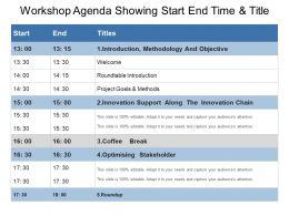 Workshop Agenda Showing Start End Time And Title