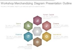 Workshop Merchandizing Diagram Presentation Outline