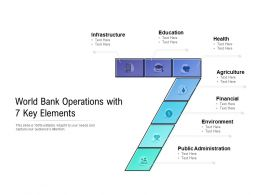 World Bank Operations With 7 Key Elements