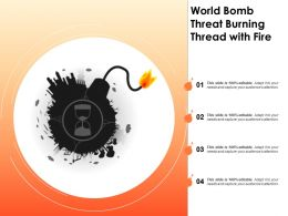 World Bomb Threat Burning Thread With Fire