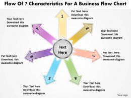 world business powerpoint templates chart Radial Process