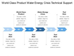 World Class Product Water Energy Crisis Technical Support