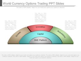World Currency Options Trading Ppt Slides