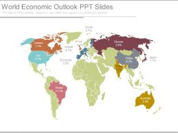 World Economic Outlook Ppt Slides