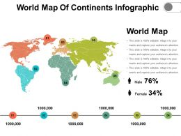 World Map Of Continents Infographic