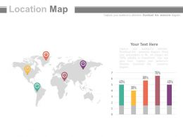 World Map With Bar Graph Result Analysis Powerpoint Slides
