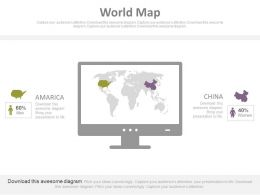 World Map With Comparison Between Jamaica And China Powerpoint Slides