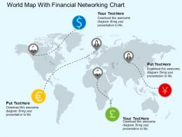 World Map With Financial Networking Chart Ppt Presentation Slides